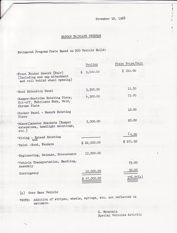 Photo of What were the tooling costs for the Talladega?