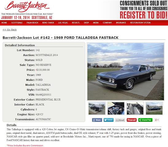 Photo of $110,000 Talladega SOLD at Barrett Jackson